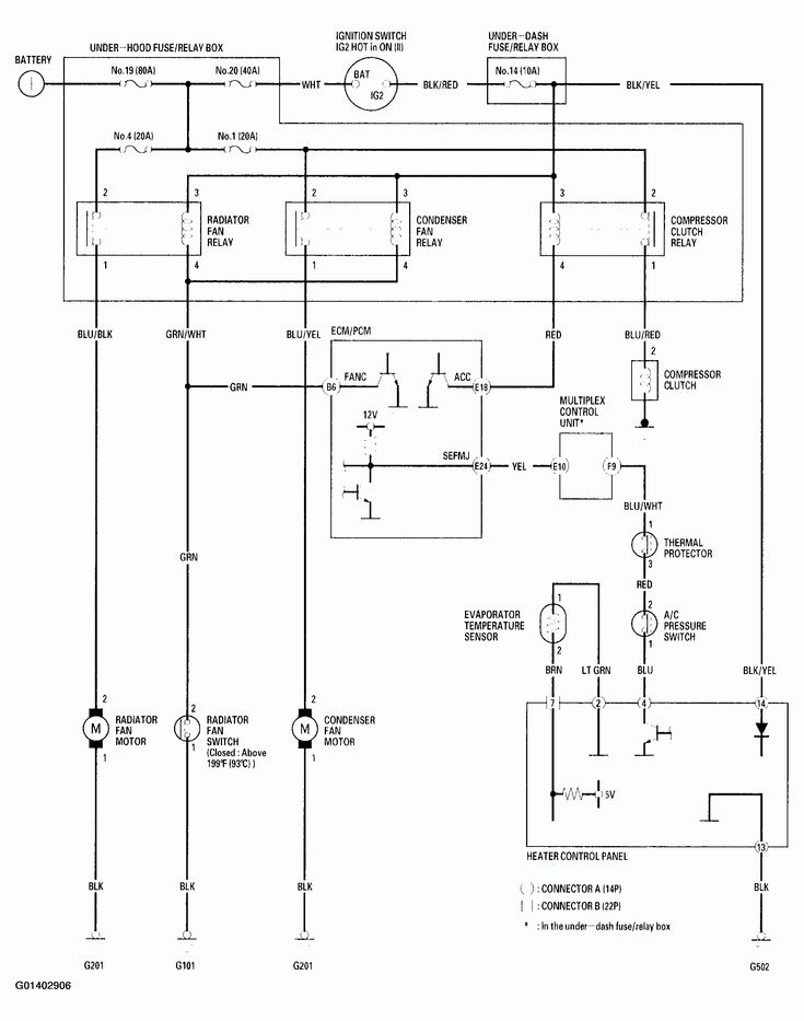 Unique Wiring Diagrams Automobiles  Diagram  Wiringdiagram