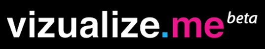 How to Use Vizualize.me as an Online Resume   trakrecruiting.com - specialist retail & fashion recruiters
