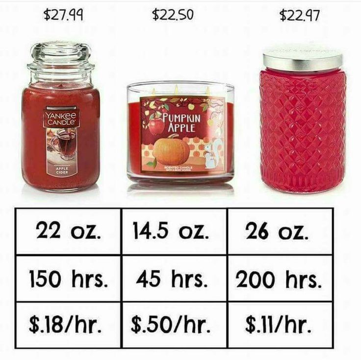 Gold Canyon candles surpass the other brands by far! More bang for your buck is always nice! #goldcanyon #candles #mygcjwitcher jessiewitcher.mygc.com