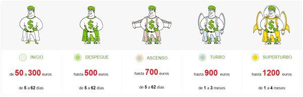 MoneyMan: minipréstamos y créditos rápidos online con Asnef