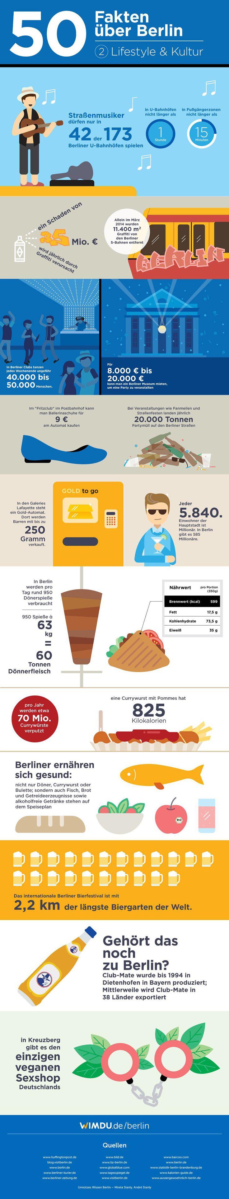infografik-berlin-facts-klonblog3