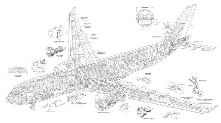 Airbus A330-200 cutaway drawing | Aerospace cutaways and ...