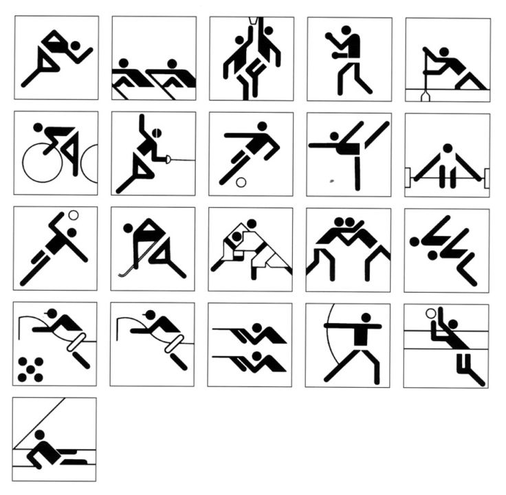 Olympic sports disciplines
