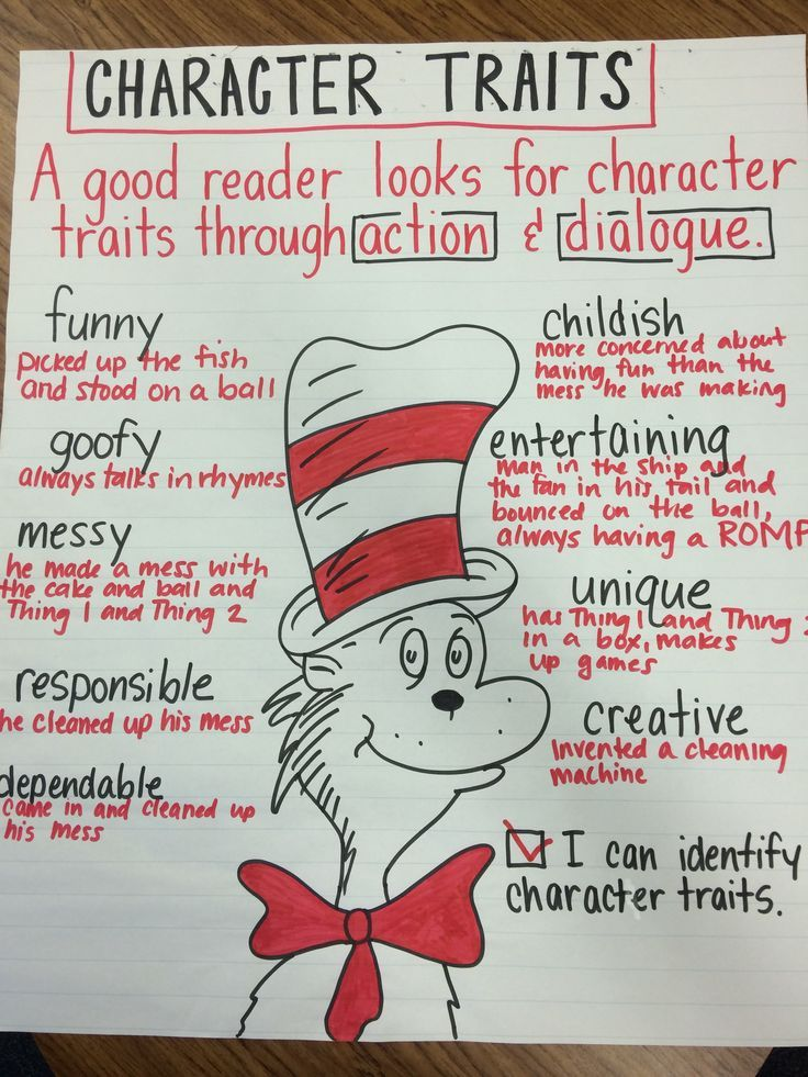 I'm going to start taking pics and storing my anchor charts on here for easy access! :) The kids loved this lesson for character traits. We read the book and filled the chart out together (citing EVIDENCE from the story).