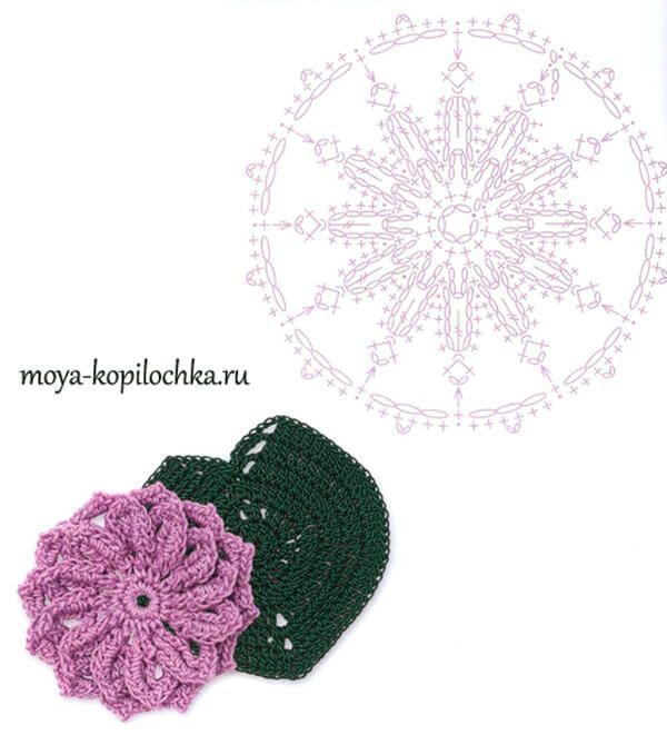 2571 best FLORES DE GANCHILLO/CROCHET images on Pinterest | Crochet ...