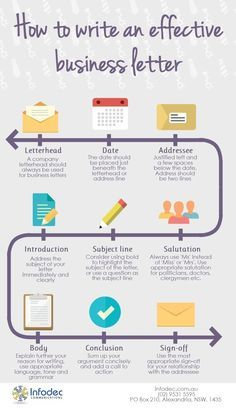 Written communication including workplace record keeping, client information and emails: have chosen record keeping, as its a very important issue in any organisation.