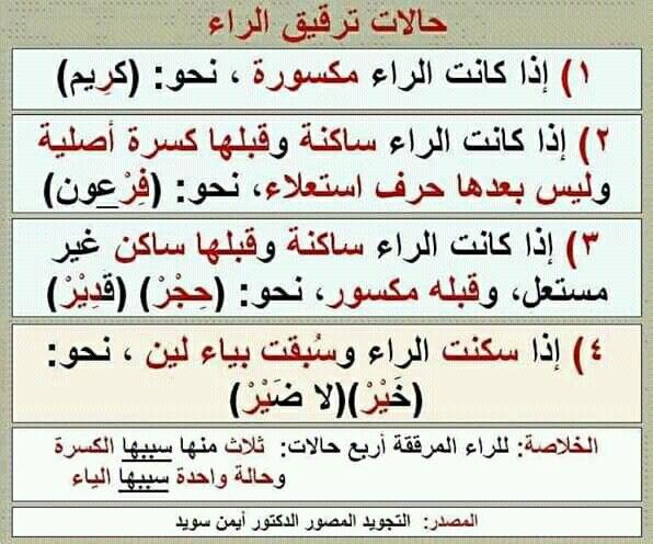 Pin By Zahra Hajar On أهل الله وخاصته Quran Quotes Tajweed Quran Islam Facts