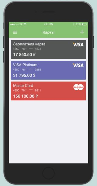 Bank App Concept on Behance