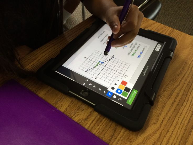 Students using ClassFlow and the Creative Response Self-paced lesson.