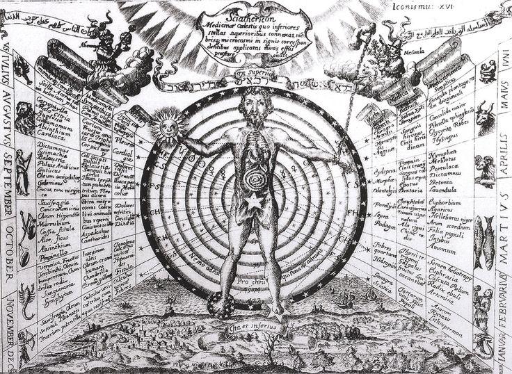 Resultado de imagen para kircher athanasius