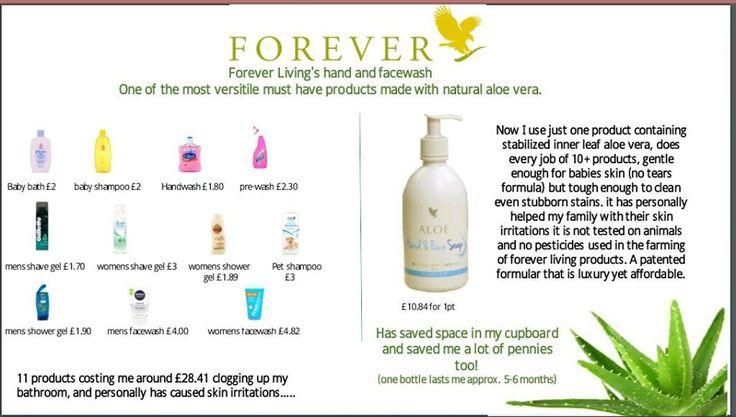 Aloe Hand and Face Soap.