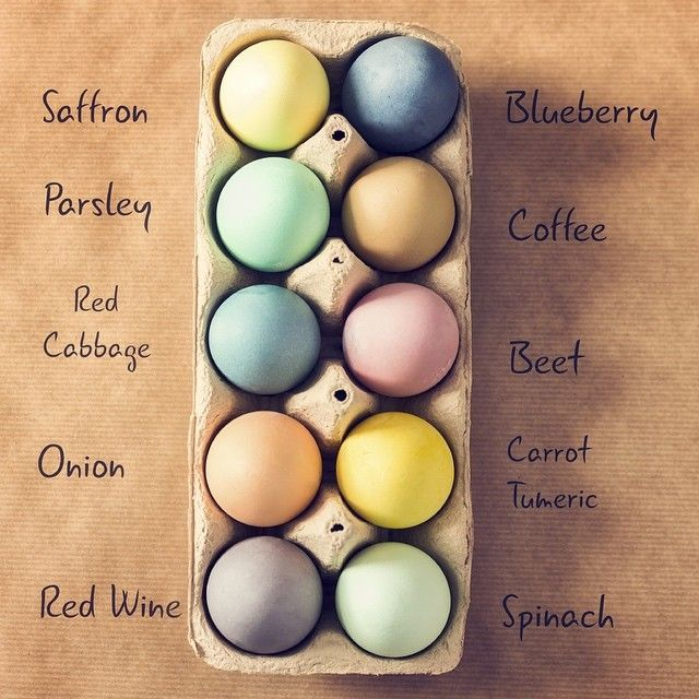 Lots of this going on today!  Egg-citing! Head to our blog (link ⬆️) for natural coloring inspiration.❤️ Naturally, Kids.❤️ #wearefreshkids #healthykids are #happykids #naturallykids #eastereggs #eggcoloring #easter #keepitnatural