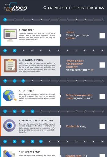 Wondering how to optimize a blog article for SEO? Search Engine Optimization (SEO) has become an important topic for B2B business ever since the power for product research shifted from the seller to…