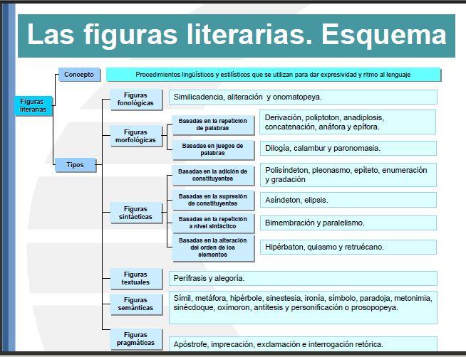 MilagroTIC: TEMA 9 - LENGUA - 6º - FIGURAS LITERARIAS - LITERATURA: GUSTAVO ADOLFO BÉCQUER - (Parte IV)