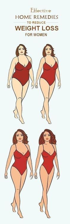 OBESITY! For people looking out for Best Home Remedies for Weight Loss, Fast-Safe and easy to implement dietary regimens for quick weight loss at home.