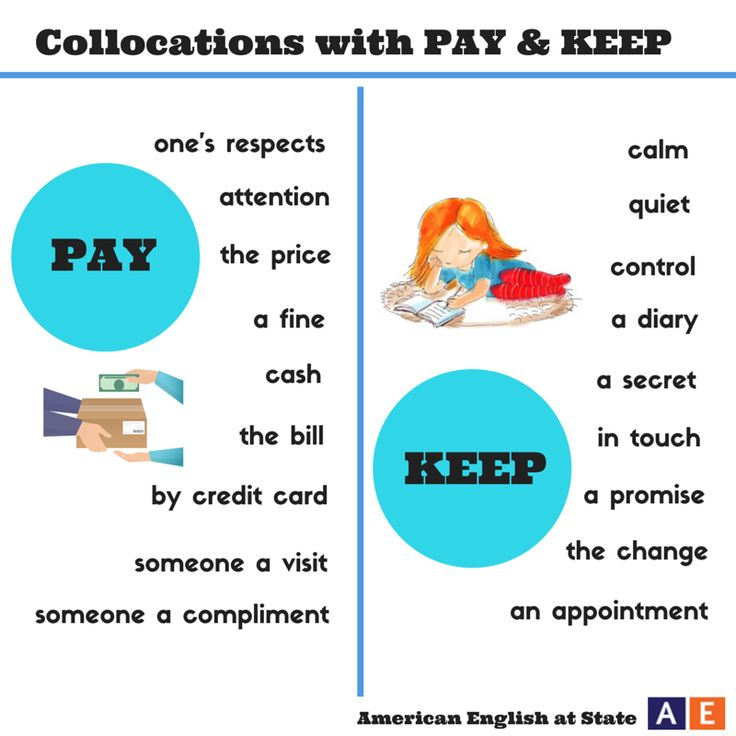 "Keep calm and pay attention! Here are some collocations with ""keep"" and ""pay."" (A collocation is a combination of words that we often use together.) When was the last time you paid someone a compliment? ‪#‎AmericanEnglish‬"