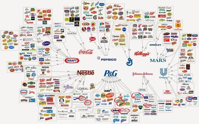 What's The Best Consumer Goods Company? - The Procter & Gamble Company (NYSE:PG) | Seeking Alpha