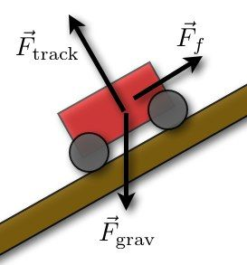 Pinewood Derby physics to help you build the faster car at the race!