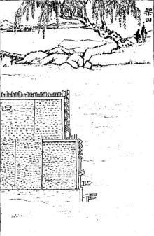 Aquaponics - Wikipedia