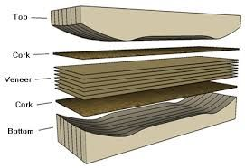 wooden longboards presses - Google Search