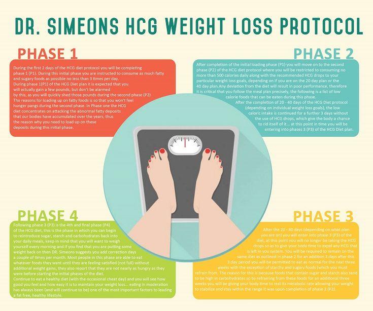 Diet plan to lose 5 kilos in 4 weeks picture 6