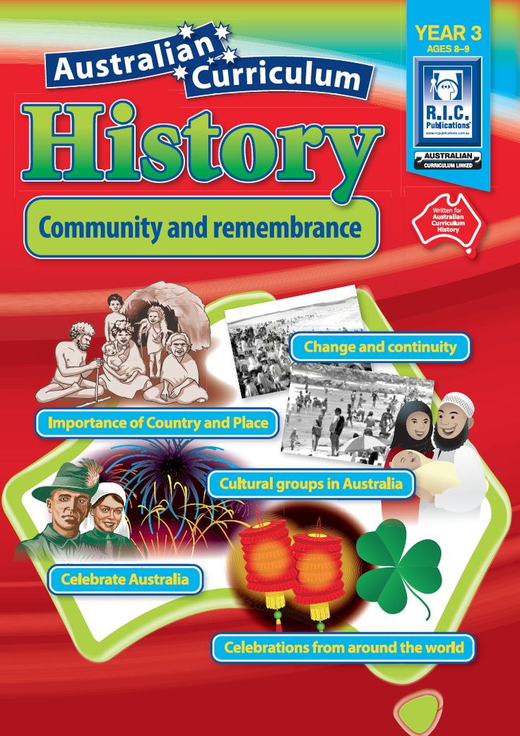 Australian Curriculum History. Year 3. Community and remembrance