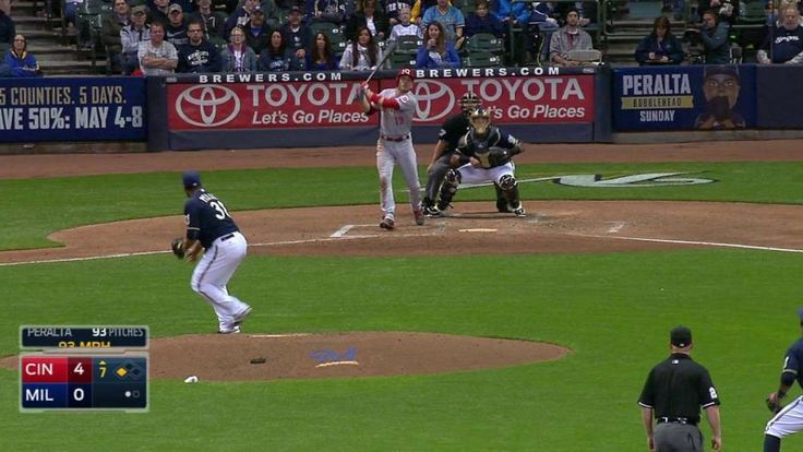 Las Grandes Ligas MLB: Cincinnati Reds