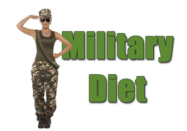 Download the Military Diet Shopping List  so you can print it off.