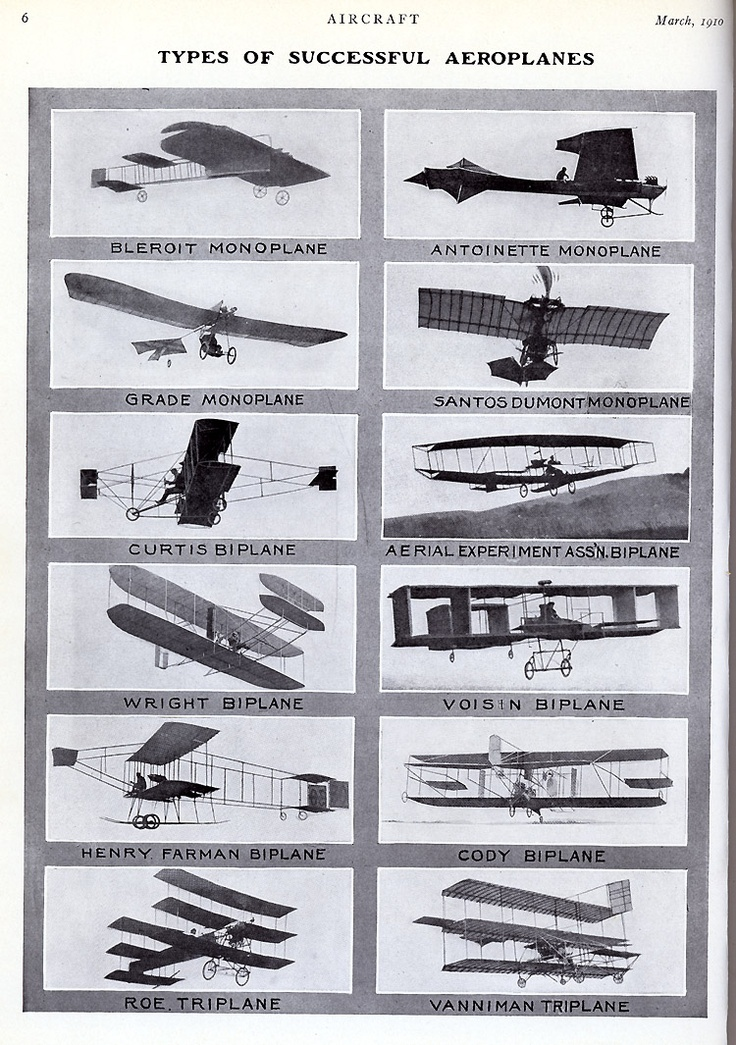 Types of Successful Aeroplanes