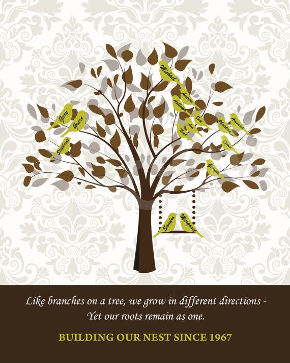 Family Tree With Names  - ANY theme or color scheme. Edmonton Alberta Canada
