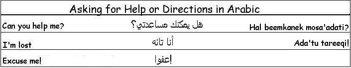 Asking for Help or Directions in Arabic