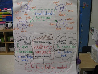 This teacher makes this anchor chart every Monday to go along with Treasures. She uses it to introduce the phonics and comprehension skill.