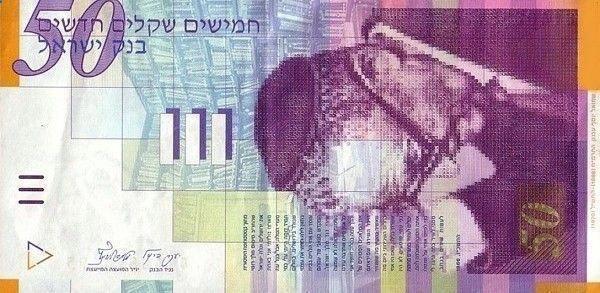 Roboforex Israel Forex Education Roboforex Israel Forex Trading
