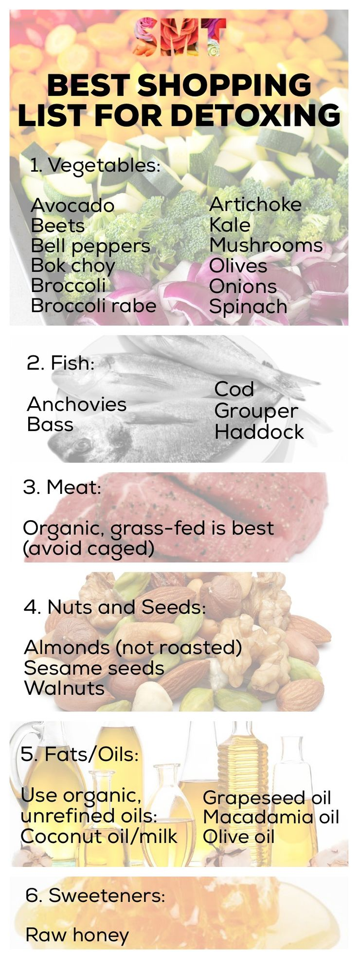 Wanting to be healthy but not sure what staple produce you should be buying? Here are some wonderful additions you may add to your shopping list next time you are completing a SkinnyMe Teatox or the SkinnyMe Detox Programs! The trick is to include a wide variety of meats, vegetables, grains and also avoid highly processed foods and trans fats! // Some of our favourites are listed below and are full of flavour and nutrition: www.skinnymetea.com.au