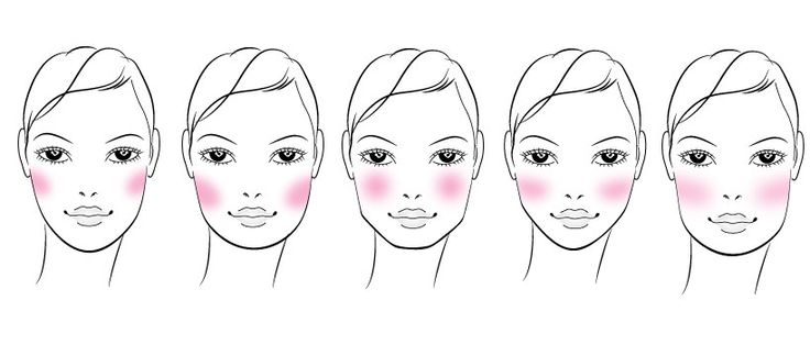How to apply blush for your face type oval / round / square / heart, diamond / long: Beauty Tips, Face Shapes, Apply Blush, Makeup Tips, Google Search, Blushes