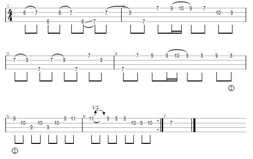 bastille pompeii ukulele tutorial