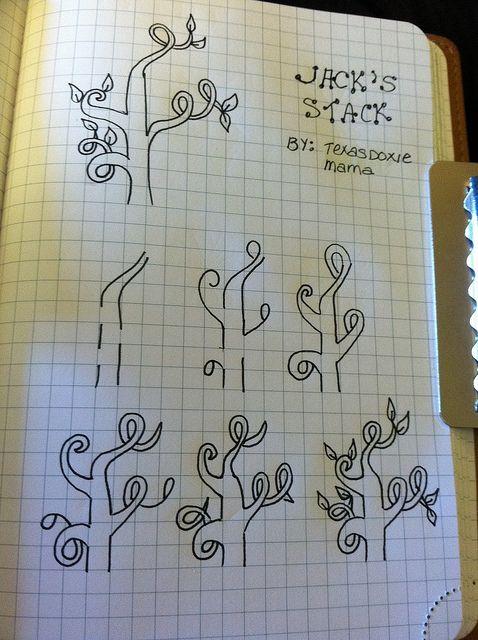 faire un arbre