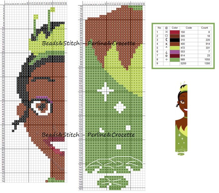 Tiana The Princess and the Frog - Disney pattern                              …