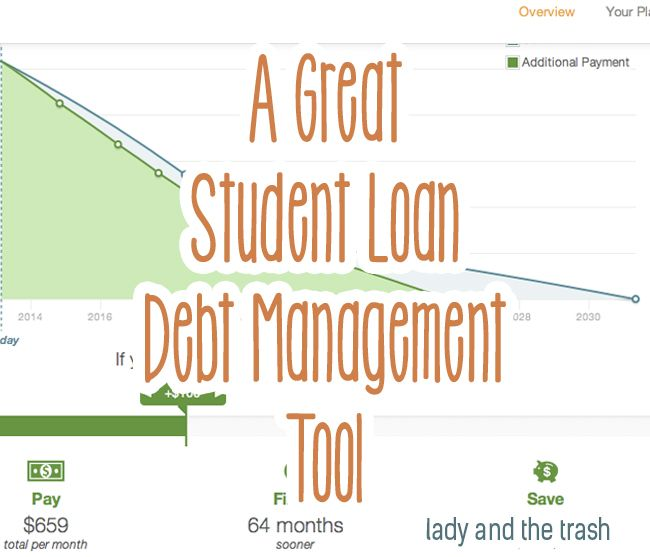 Debt Financing: 1000+ Images About Student Loans Suck On Pinterest