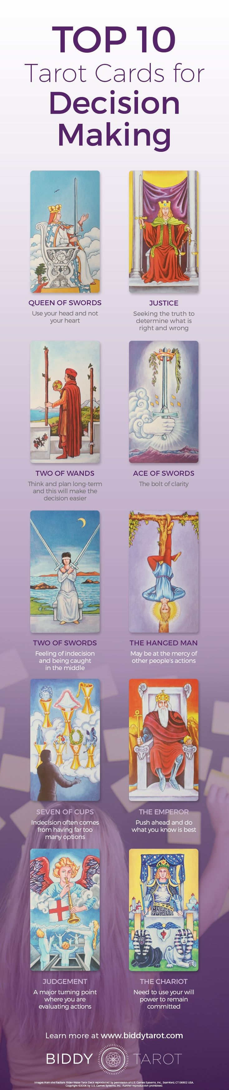 We all know what it's like to have to make a really tough #decision. If you're faced with too many choices, pay attention to these #Tarot cards in your reading. Download your free copy of my Top 10 Tarot Cards for love, finances, career, life purpose and so much more at https://www.biddytarot.com/top-ten-cards-ebook/ It's my gift to you!
