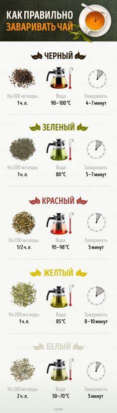 Мы пьем чай, чтобы согреться или взбодриться. Иногда используем его как предлог для легкого и непринужденного общения с любимыми, родными и коллегами. Но часто…