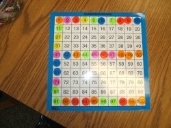 This lens will provide you with many ideas of how to use the hundred board in your classroom (or home) to help develop number sense. Activities...: Numbers Sense, Math Centers, Help Development, Development Numbers, Boards Games, Board Games, Numbers Activities, Boards Activities, Centers Idea