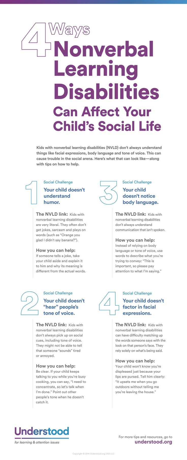 Kids withnonverbal learning disabilities(NVLD) don't always understand facial expressions and body language. They also have trouble understanding changes in tone of voice. Here are some common social challenges caused bynonverbal learning disabilities.