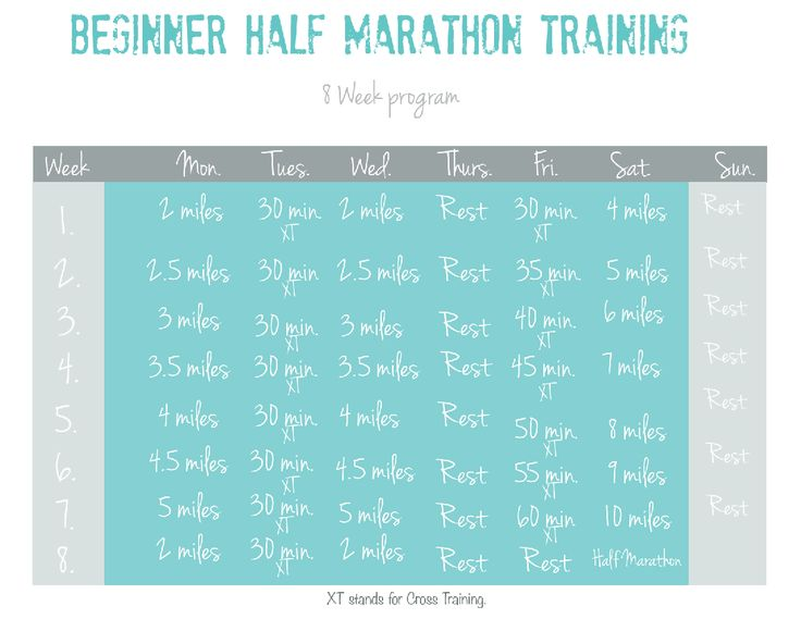8 week half marathon training with printable.