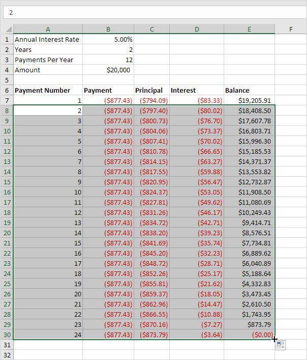 Ponad 25 najlepszych pomysłów na temat Amortization Schedule na - sample schedules - loan amortization schedule excel