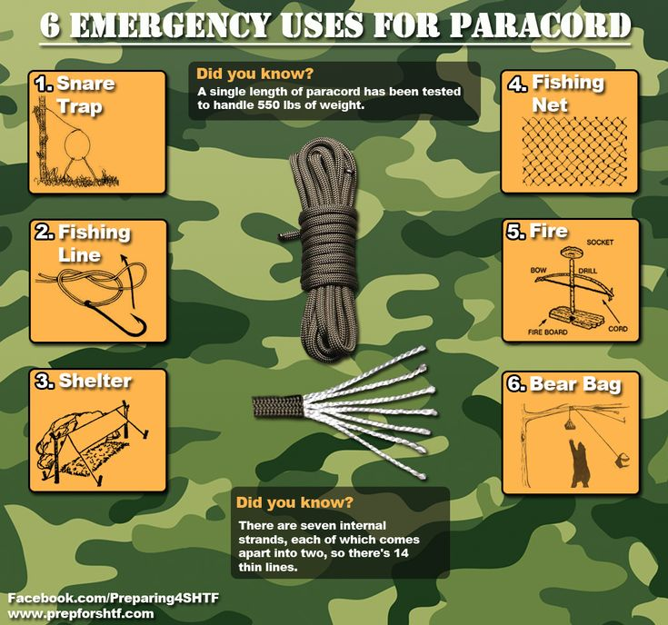 6 Uses Paracord Infographic - Preparing For SHTF
