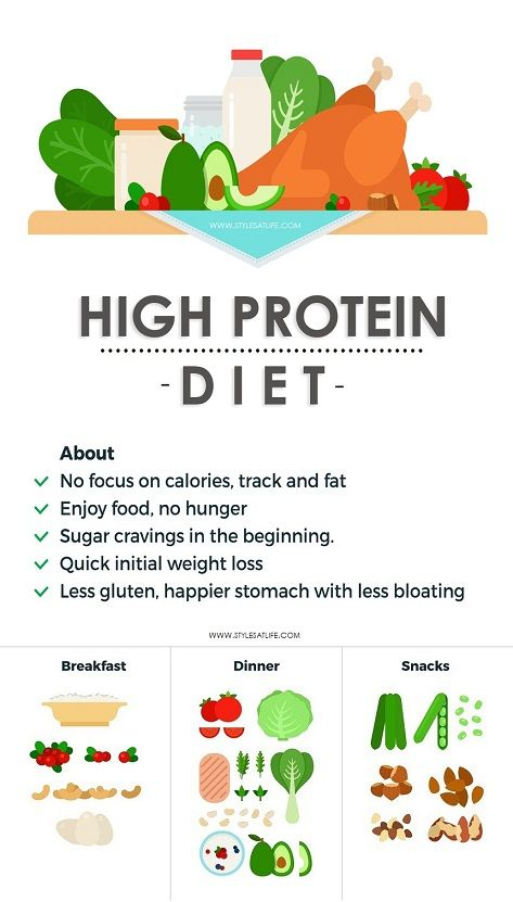 How to Calculate Your Protein Needs Using the RDA of 8 Grams Per Kilogram