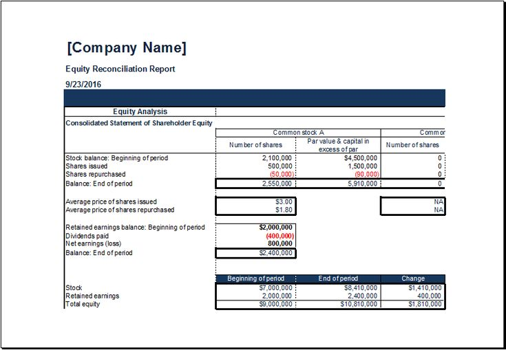 equity reconciliation report template at xltemplates.org