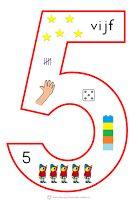 Kleuterjuf in een kleuterklas: Cijfersymbolen om in de klas te hangen   Beginnende gecijferdheid
