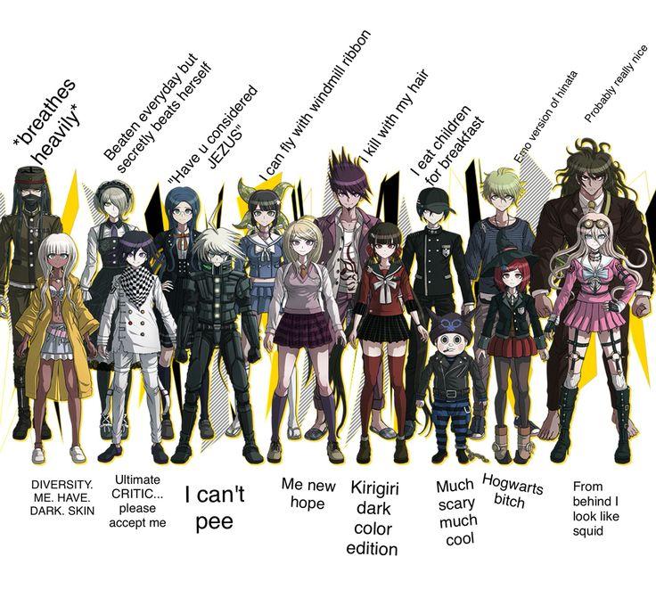 Danganronpa 3 Anime Characters : Dangaronpa v totally real character profiles